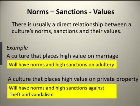 Difference between Norms and Values | Norms vs
