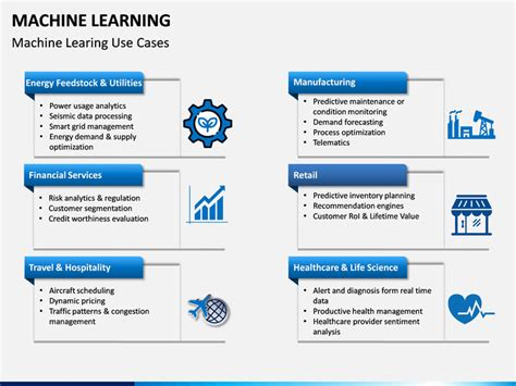 Machine Learning PowerPoint Template | SketchBubble